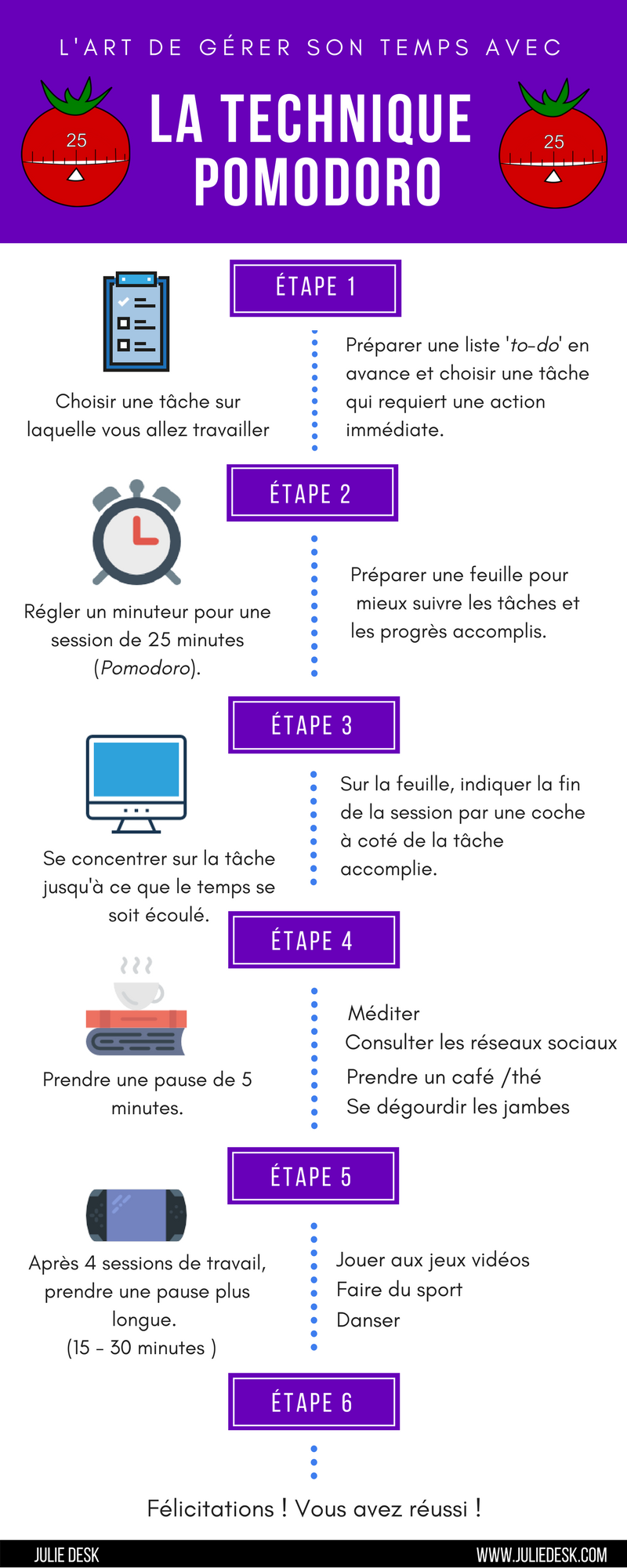 infographie_-pomodoro-technique_fr1.png
